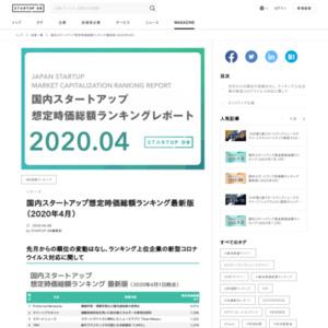 国内スタートアップ想定時価総額ランキング(2020年4月)