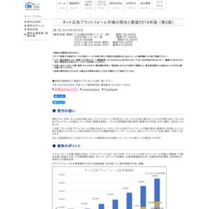 ネット広告プラットフォーム市場の現状と展望2018年版