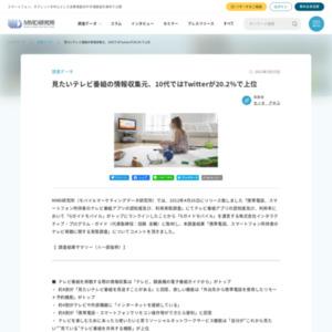 携帯電話、スマートフォン所持者のテレビ視聴に関する実態調査