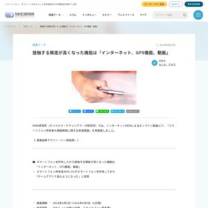 スマートフォン所有者の接触頻度に関する実態調査