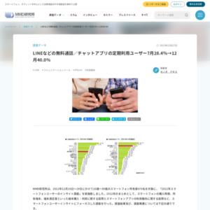 2012年スマートフォンユーザーのインサイト調査
