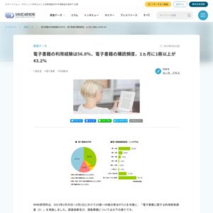 電子書籍に関する利用実態調査(1)