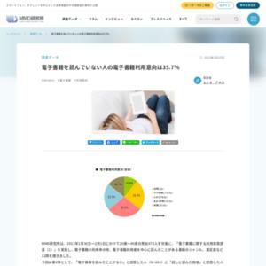 電子書籍に関する利用実態調査(2)
