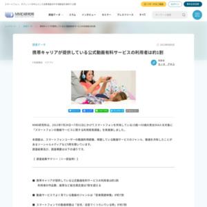 スマートフォンの動画サービスに関する利用実態調査