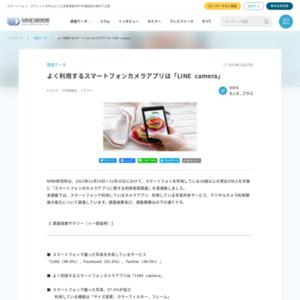 スマートフォンのカメラアプリに関する利用実態調査