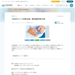 2014年5月コミュニケーションアプリに関する調査
