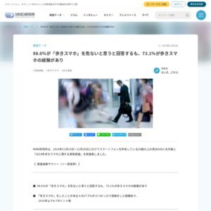 2014年歩きスマホに関する実態調査