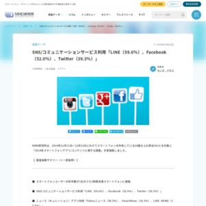 2014年スマートフォンアプリ/コンテンツに関する調査