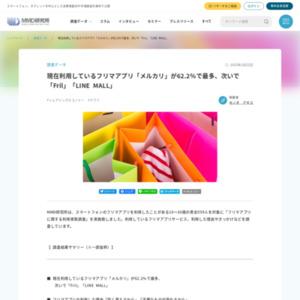 フリマアプリに関する利用実態調査