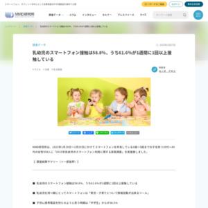 2015年乳幼児のスマートフォン利用に関する実態調査