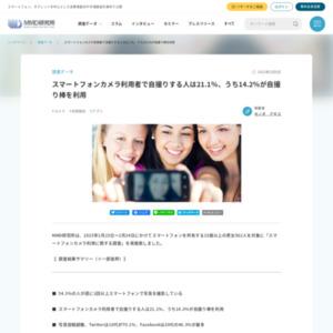 スマートフォンカメラ利用に関する調査