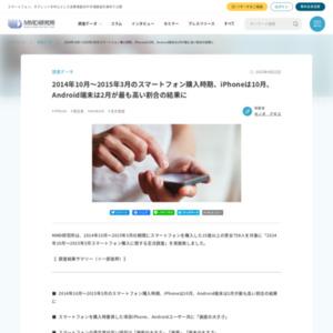 2014年10月~2015年3月スマートフォン購入に関する定点調査
