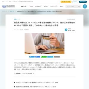 2015年5月ネットショッピングに関する調査