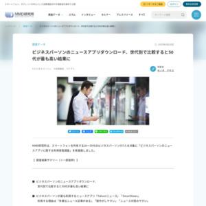 ビジネスパーソンのニュースアプリに関する利用実態調査