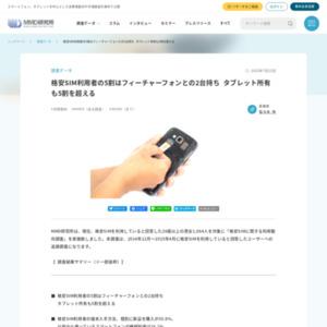 格安SIMに関する利用動向調査