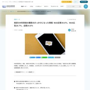格安SIMに関する購買動向調査