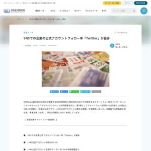 企業の公式アプリ・LINE公式アカウントに関する調査