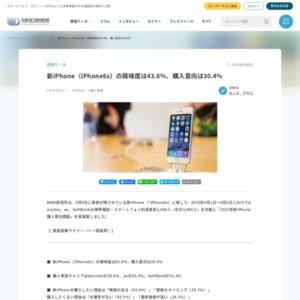 2015年新iPhone購入意向調査