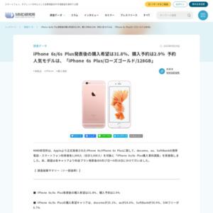 iPhone 6s/6s Plus購入意向調査