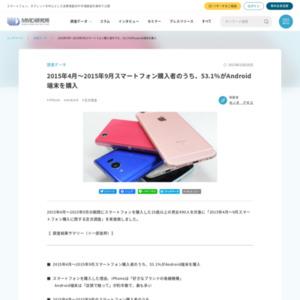 2015年4月~9月スマートフォン購入に関する定点調査