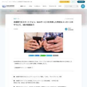夫婦間のコミュニケーションに関する調査