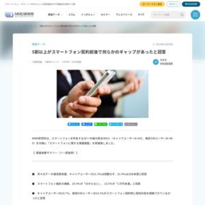 スマートフォンに関する意識調査