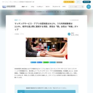 マッチングサービス・アプリの利用実態調査