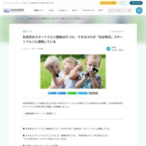 2016年乳幼児のスマートフォン利用に関する調査