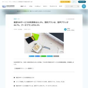 2016年3月格安SIMサービスの利用動向調査