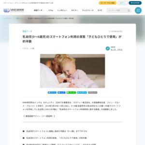 乳幼児のスマートフォン利用実態に関する調査