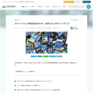 2016年4月携帯電話端末購入に関する定点調査