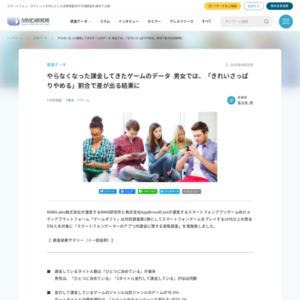 スマートフォンゲーマーのアプリ内課金に関する実態調査