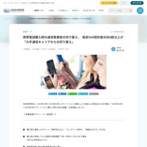 2015年10月~2016年3月スマートフォン購入に関する定点調査