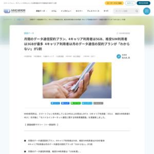 モバイルインターネット通信に関する利用意識調査