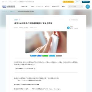 格安SIM利用者の音声通話利用に関する調査