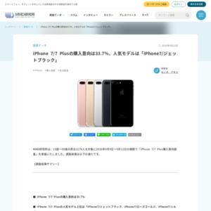 iPhone 7/7 Plus購入意向調査