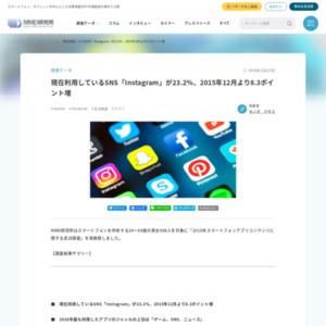 2016年スマートフォンアプリコンテンツに関する定点調査