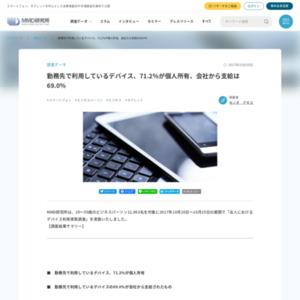 法人におけるデバイス利用実態調査