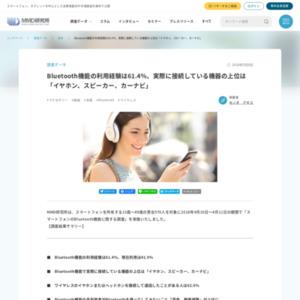 Bluetooth機能の利用経験は61.4%、実際に接続している機器の上位は「イヤホン、スピーカー、カーナビ」