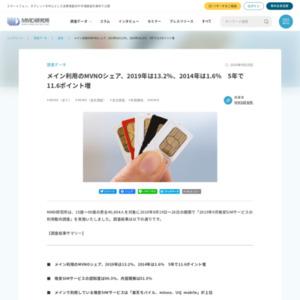 2019年9月格安SIMサービスの利用動向調査