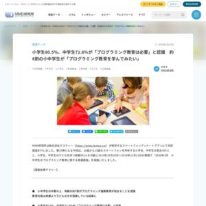 小中学生のプログラミング教育に関する意識調査
