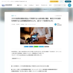 2020年2月 スマートフォン決済に関する実態調査