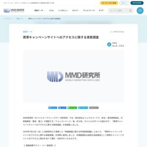 携帯キャンペーンサイトへのアクセスに関する実態調査