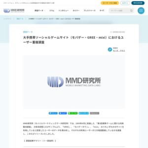 大手携帯ソーシャルゲームサイト(モバゲー・GREE・mixi)におけるユーザー重複調査