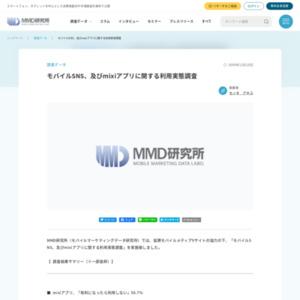 モバイルSNS、及びmixiアプリに関する利用実態調査