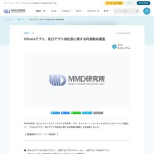 iPhoneアプリ、及びアプリ内広告に関する利用動向調査