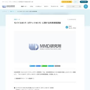 モバイルWi-Fi(ポケットWi-Fi)に関する利用実態調査