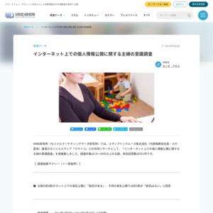 インターネット上での個人情報公開に関する主婦の意識調査