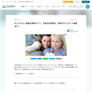 キャラクター関連の携帯サイト、主婦の過半数が「有料ダウンロード経験あり」