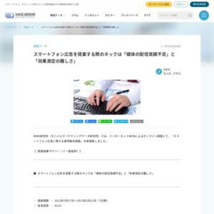 スマートフォン広告に関する業界動向調査
